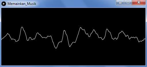 Processing-menampilkan waveform
