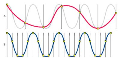 Kecepatan Sampling Audio