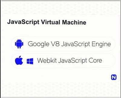 NativeScript menggunakan JavaScript Virtual Machine